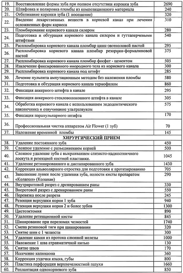 Боткинская больница москва пациенты
